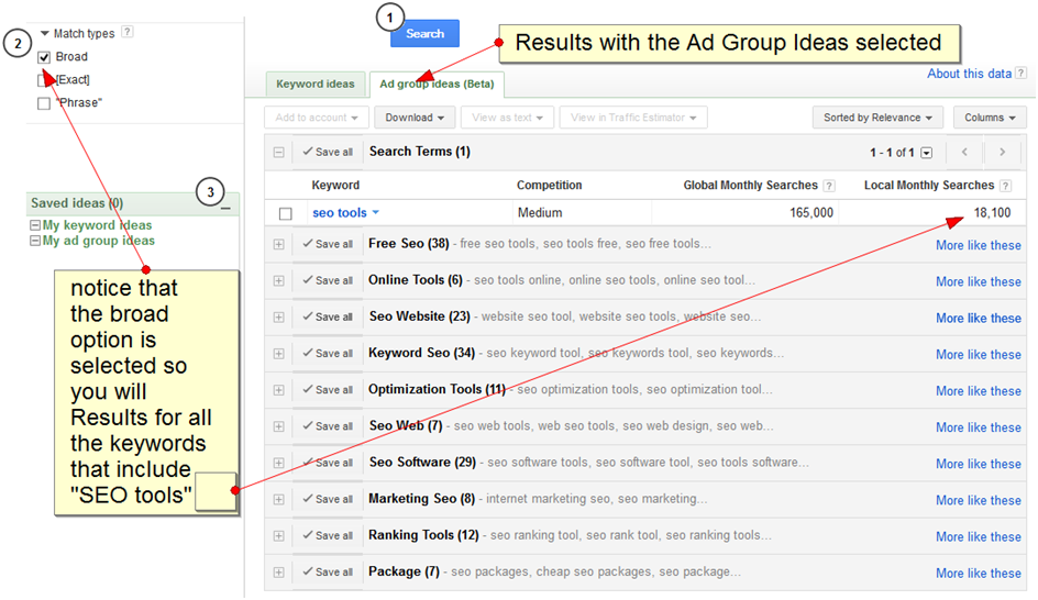 output from googles keyword SEO Tool