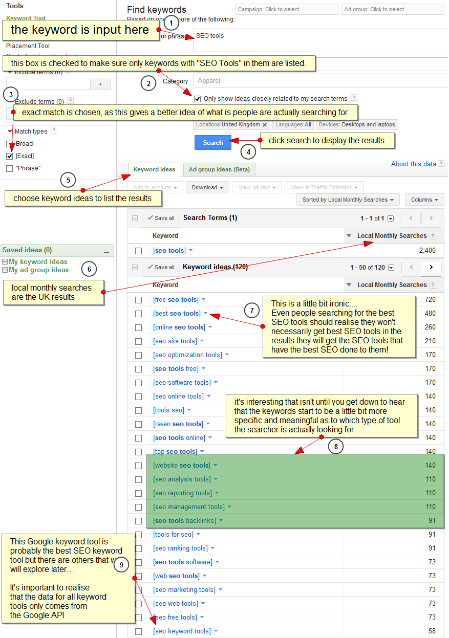 Google keyword screen explained
