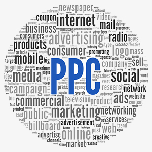 PPC and advertising word cloud